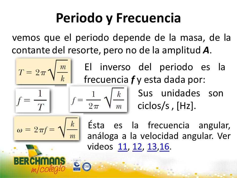 Periodo y Frecuencia vemos que el periodo depende de la masa, de la contante del resorte, pero no de la amplitud A. El inverso del periodo es la frecu