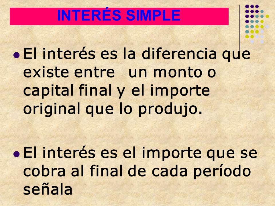 INTERÉS SIMPLE El interés es la diferencia que existe entre un monto o capital final y el importe original que lo produjo. El interés es el importe qu