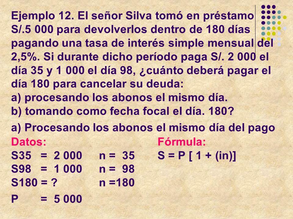 Ejemplo 12. El señor Silva tomó en préstamo S/.5 000 para devolverlos dentro de 180 días pagando una tasa de interés simple mensual del 2,5%. Si duran