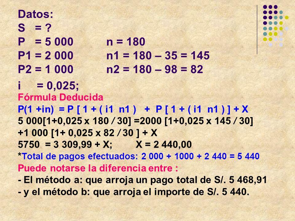 Datos: S = ? P = 5 000 n = 180 P1 = 2 000n1 = 180 – 35 = 145 P2 = 1 000 n2 = 180 – 98 = 82 i = 0,025; Fórmula Deducida P(1 +in) = P [ 1 + ( i1 n1 ) +