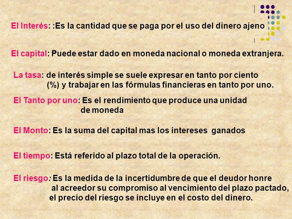 El Interés: :Es la cantidad que se paga por el uso del dinero ajeno El Tanto por uno: Es el rendimiento que produce una unidad de moneda El capital: P