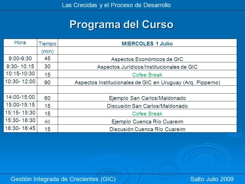 Gestión Integrada de Crecientes (GIC) Salto Julio 2009 Las Crecidas y el Proceso de Desarrollo Programa del Curso Hora TiempoMIERCOLES 1 Julio (min) 9:00-9:3045 Aspectos Económicos de GIC 9:30- 10:1530 Aspectos Jurídicos/Institucionales de GIC 10:15-10:30 15Cofee Break 10:30- 12:00 90Aspectos Institucionales de GIC en Uruguay (Arq.