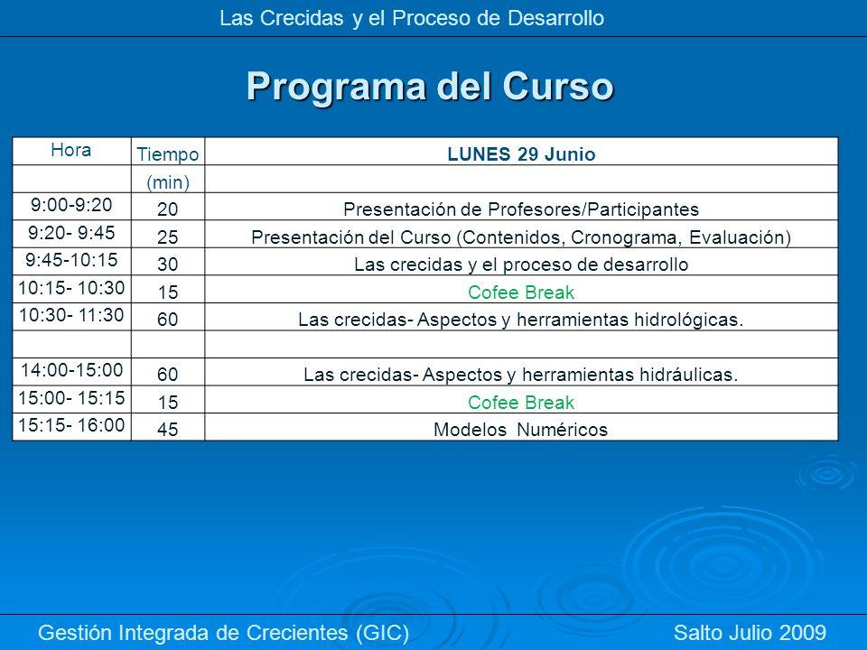 Gestión Integrada de Crecientes (GIC) Salto Julio 2009 Las Crecidas y el Proceso de Desarrollo Programa del Curso Hora TiempoLUNES 29 Junio (min) 9:00-9:20 20Presentación de Profesores/Participantes 9:20- 9:45 25Presentación del Curso (Contenidos, Cronograma, Evaluación) 9:45-10:15 30Las crecidas y el proceso de desarrollo 10:15- 10:30 15Cofee Break 10:30- 11:30 60Las crecidas- Aspectos y herramientas hidrológicas.
