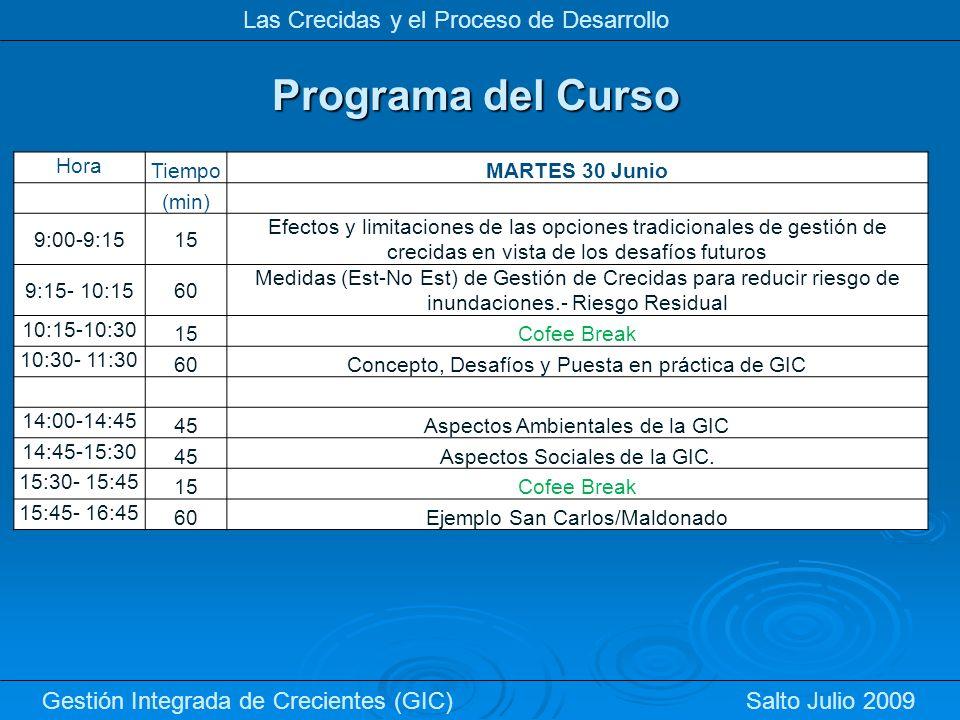 Gestión Integrada de Crecientes (GIC) Salto Julio 2009 Las Crecidas y el Proceso de Desarrollo Programa del Curso Hora TiempoMARTES 30 Junio (min) 9:0