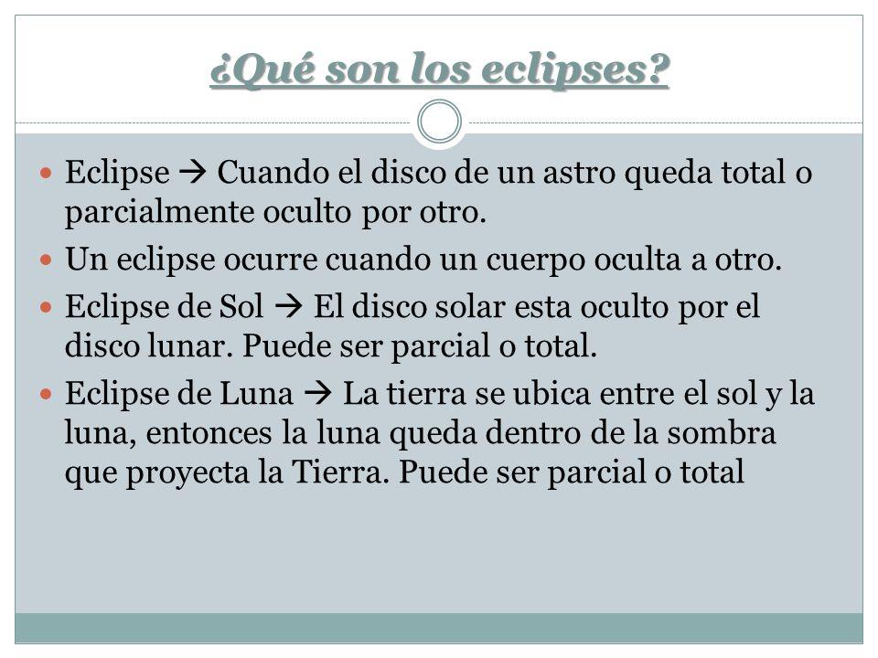 ¿Qué son los eclipses? Eclipse Cuando el disco de un astro queda total o parcialmente oculto por otro. Un eclipse ocurre cuando un cuerpo oculta a otr