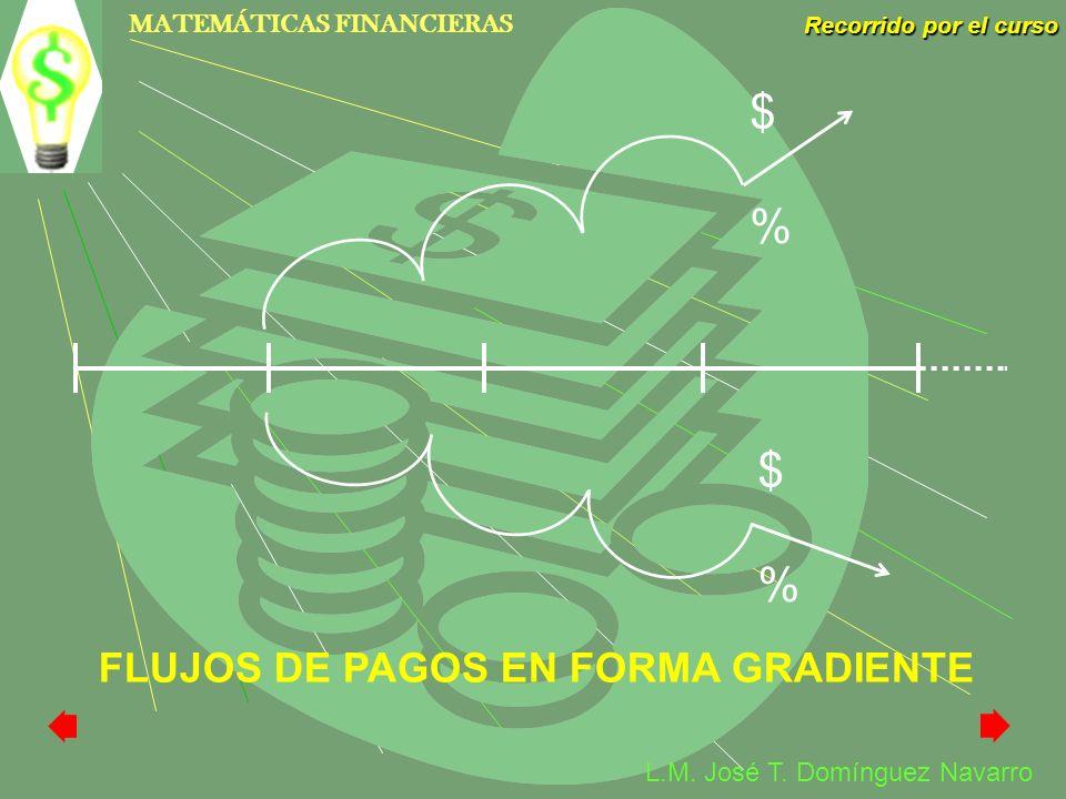 MATEMÁTICAS FINANCIERAS Recorrido por el curso L.M. José T. Domínguez Navarro FLUJOS DE PAGOS EN FORMA GRADIENTE $%$% $%$%