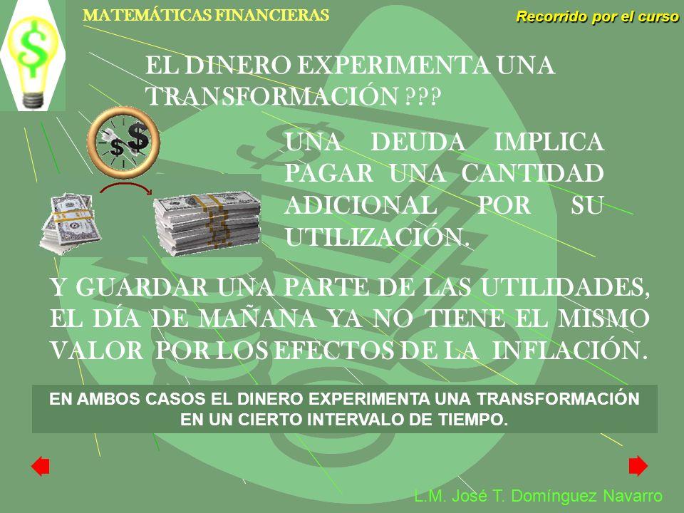 MATEMÁTICAS FINANCIERAS Recorrido por el curso L.M. José T. Domínguez Navarro EL DINERO EXPERIMENTA UNA TRANSFORMACIÓN ??? UNA DEUDA IMPLICA PAGAR UNA