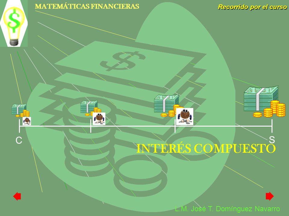 MATEMÁTICAS FINANCIERAS Recorrido por el curso L.M. José T. Domínguez Navarro C S INTERÉS COMPUESTO