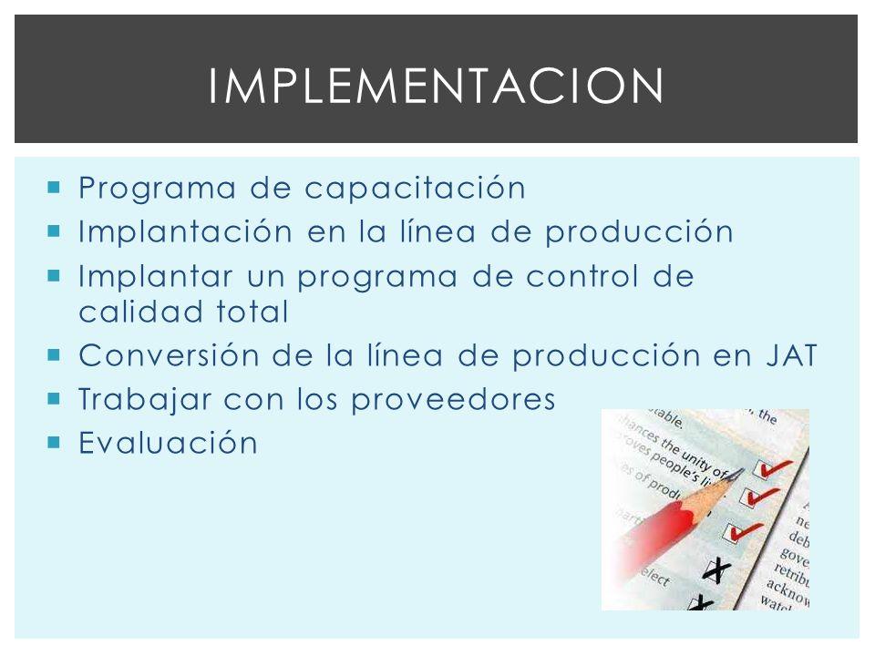 Programa de capacitación Implantación en la línea de producción Implantar un programa de control de calidad total Conversión de la línea de producción en JAT Trabajar con los proveedores Evaluación IMPLEMENTACION