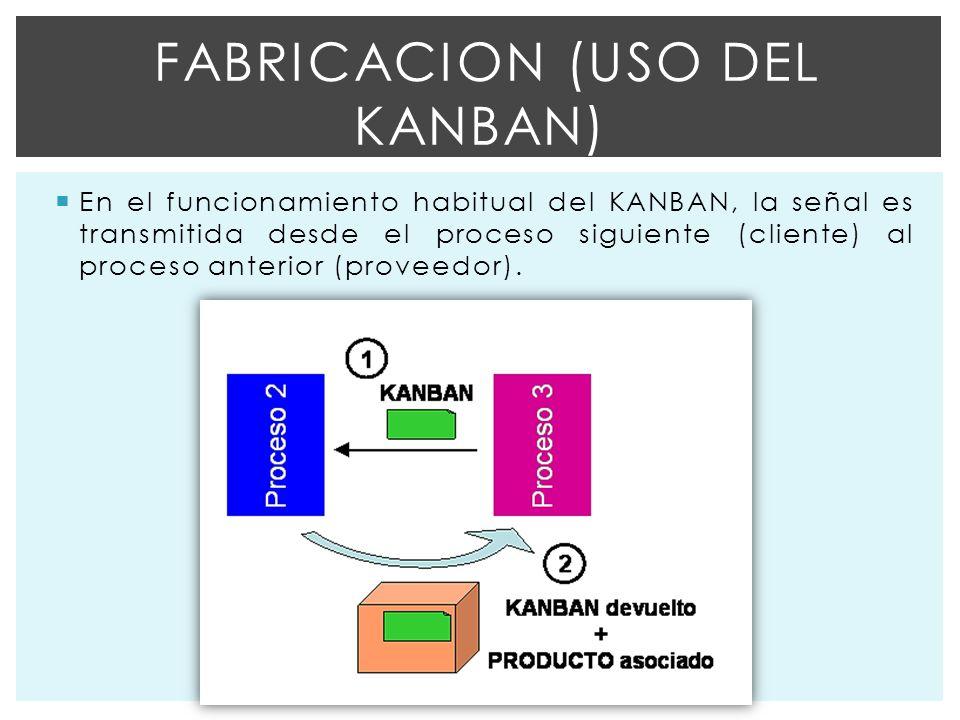 En el funcionamiento habitual del KANBAN, la señal es transmitida desde el proceso siguiente (cliente) al proceso anterior (proveedor).