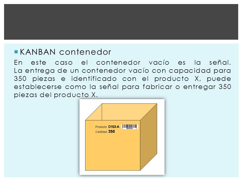 KANBAN contenedor En este caso el contenedor vacío es la señal.