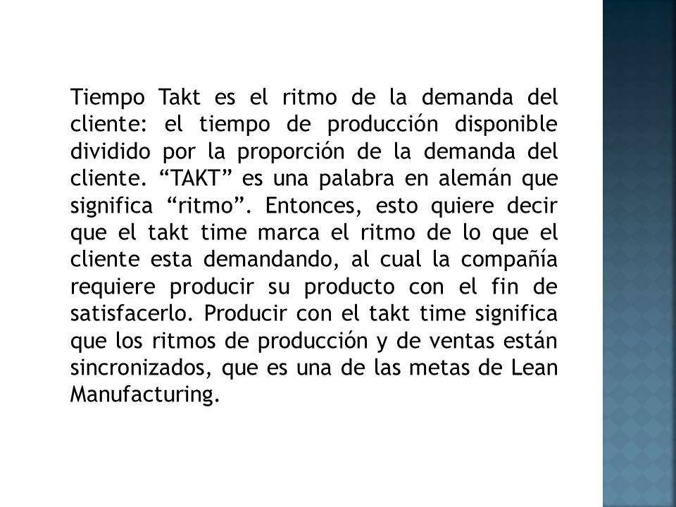 Tiempo Takt es el ritmo de la demanda del cliente: el tiempo de producción disponible dividido por la proporción de la demanda del cliente.