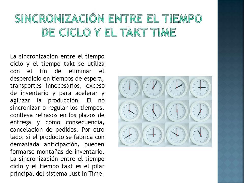 La sincronización entre el tiempo ciclo y el tiempo takt se utiliza con el fin de eliminar el desperdicio en tiempos de espera, transportes innecesarios, exceso de inventario y para acelerar y agilizar la producción.