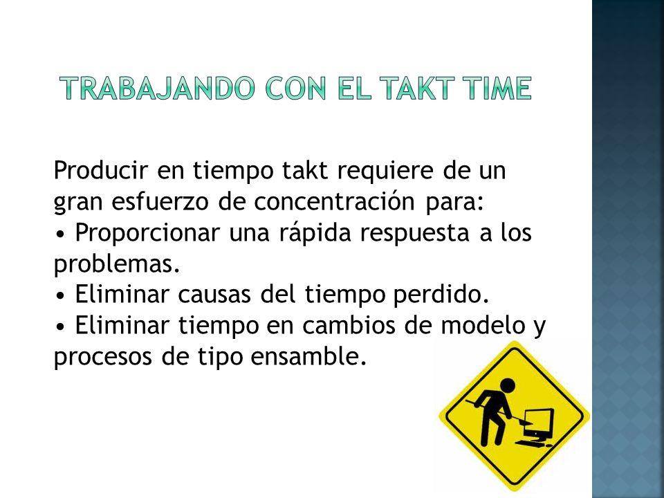 Producir en tiempo takt requiere de un gran esfuerzo de concentración para: Proporcionar una rápida respuesta a los problemas.