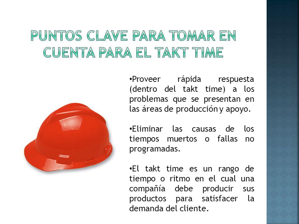 Proveer rápida respuesta (dentro del takt time) a los problemas que se presentan en las áreas de producción y apoyo.