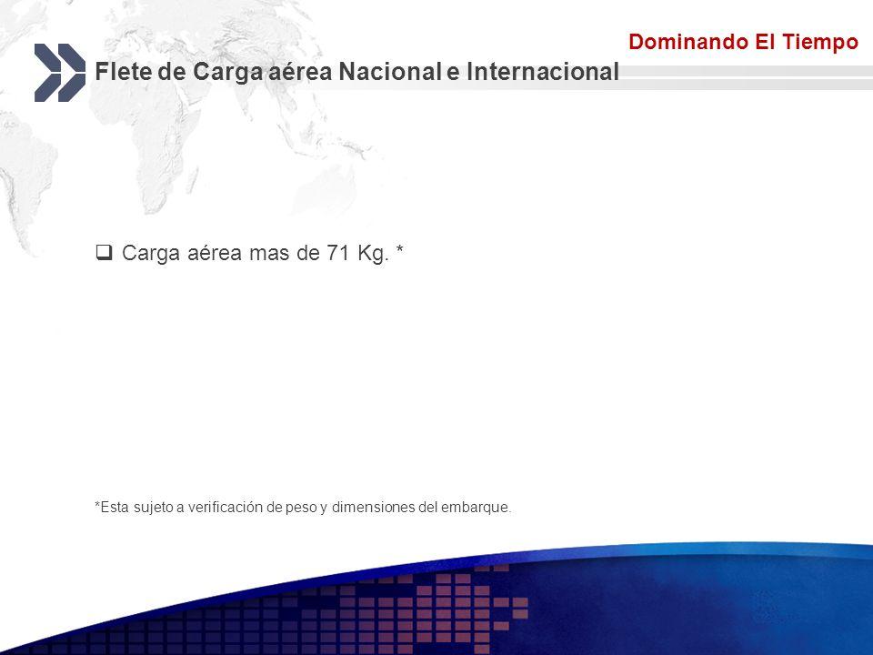 Add your company slogan LOGO Flete de Carga aérea Nacional e Internacional Dominando El Tiempo Carga aérea mas de 71 Kg. * *Esta sujeto a verificación