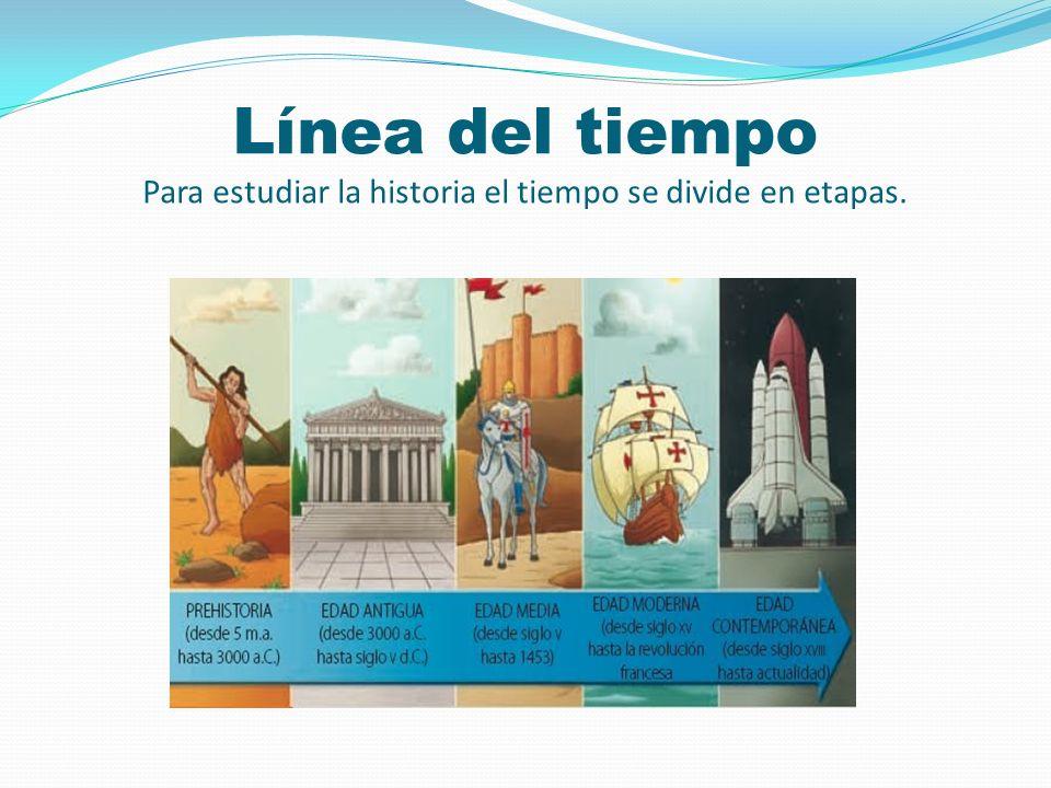 La información es del libro de 3 dela editorial S.M Las imágenes están buscadas en Internet.