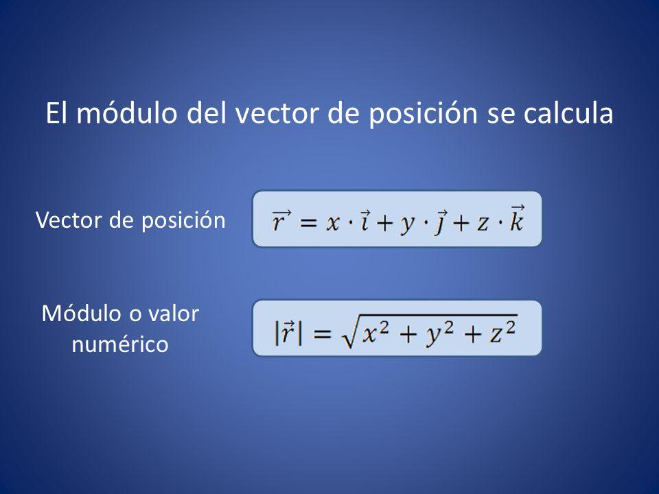 Si en un instante determinado un móvil se encuentra en la posición P o (x o, y o, z o ) y al cabo de cierto tiempo su posición es P 1 (x 1, y 1, z 1 ) diremos que el móvil se ha desplazado desde el punto P o al P 1.