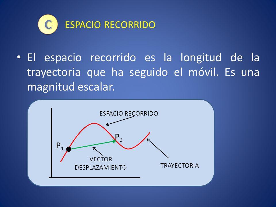 VELOCIDAD Para determinar el movimiento de una partícula es necesario conocer como varía su posición en el transcurso del tiempo.
