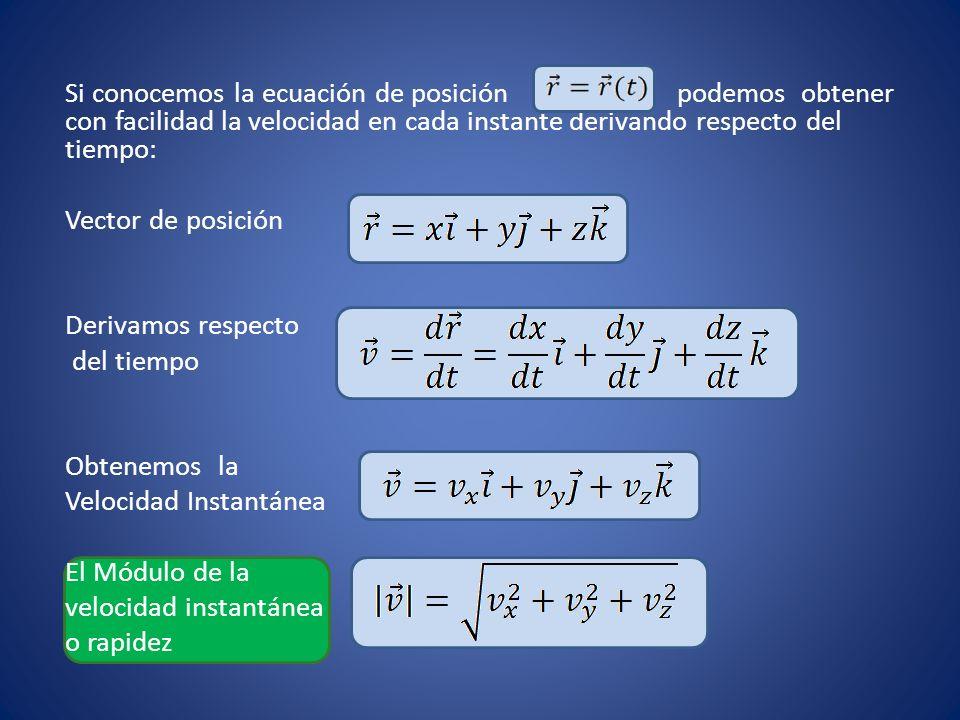 RESUMEN DE LA VELOCIDAD INSTANTÁNEA Es un vector tangente a la trayectoria en el punto donde se encuentra el móvil Es la derivada del vector de posición respecto al tiempo.