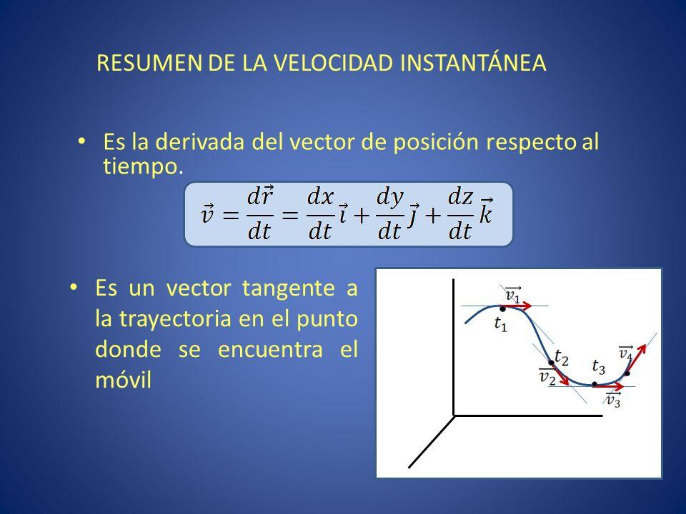 FUNCIÓNDERIVADA DE LA FUNCIÓN POPIEDADES DE LA DERIVADA Derivada de la suma de dos funciones Derivada del producto de dos funciones Algo básico para que puedas derivar