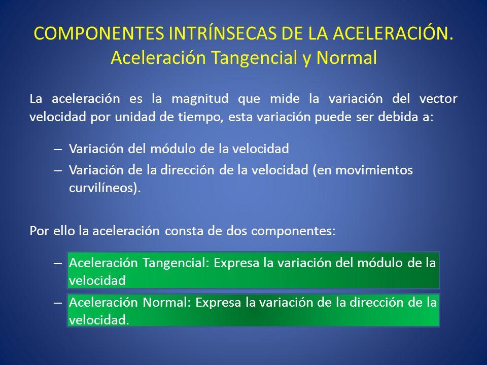 Relación entre la aceleración total y las dos componentes : aceleración tangencial y normal Suponemos un móvil puntual que se desplaza en un instante determinado con una velocidad.