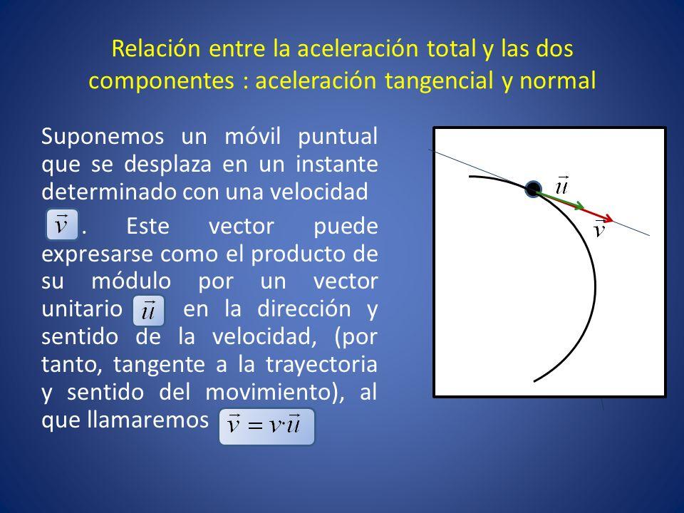Por tanto la aceleración instantánea será: El segundo sumando representa la variación de la dirección de la velocidad y es la componente que llamamos aceleración normal.