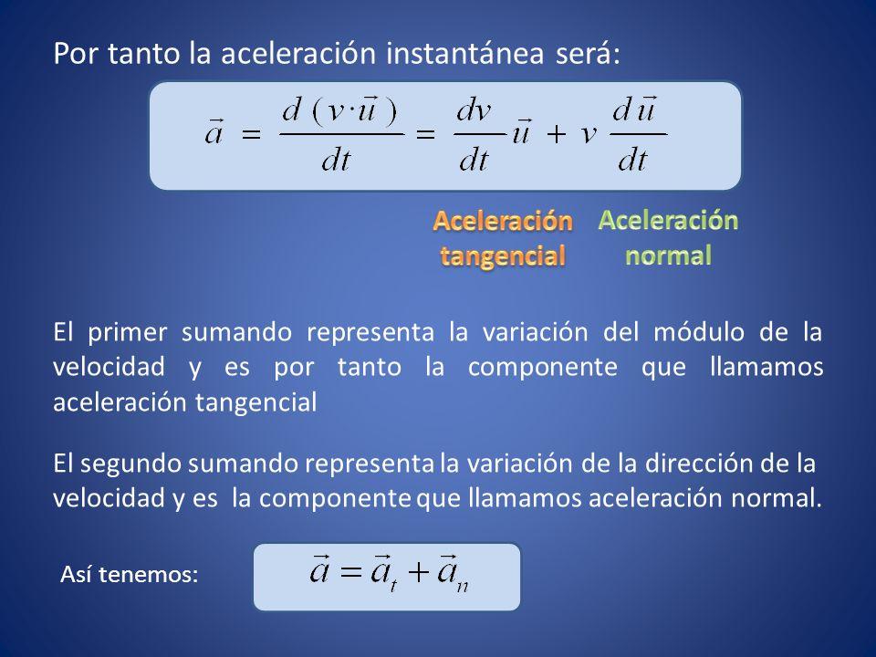 Módulo : La aceleración tangencial a t, mide el cambios en el módulo de la velocidad, es un vector con las siguientes características Sentido: el mismo que el del movimiento si el módulo de la velocidad aumenta y contrario al movimiento si el módulo de la velocidad disminuye.