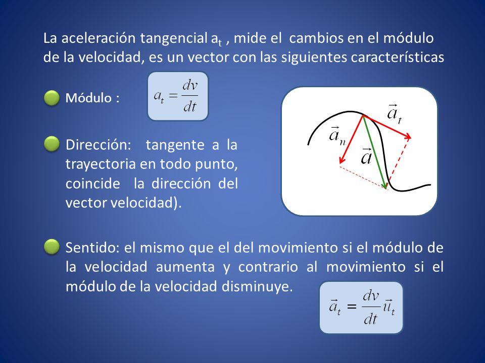La aceleración normal o centrípeta, a n, mide el cambio en la dirección de la velocidad, aparece en movimientos curvilíneos, las características del vector aceleración normal son: Módulo, depende del radio y de la rapidez del movimiento Dirección, radial (perpendicular a la tangente a la trayectoria ) Sentido, siempre hacia el centro de la curvatura