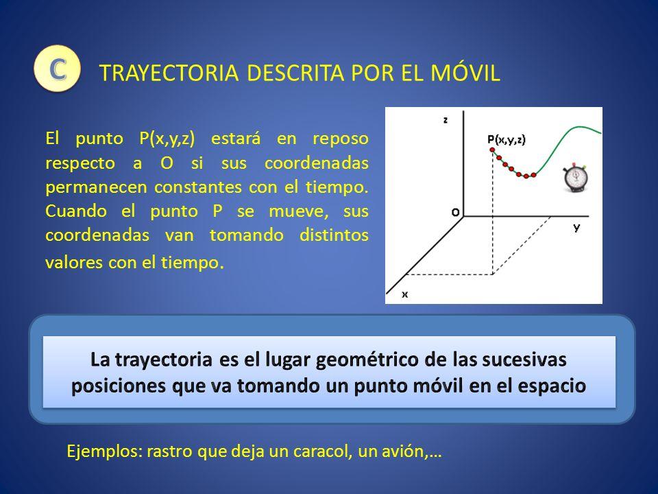 Las magnitudes necesarias para el estudio del movimiento pueden ser: Posición Desplazamiento Velocidad Aceleración MAGNITUDES ESCALARES MAGNITUDES VECTORIALES Espacio recorrido Tiempo MAGNITUDES DEL MOVIMIENTO 4 4 Conocimientos Previos