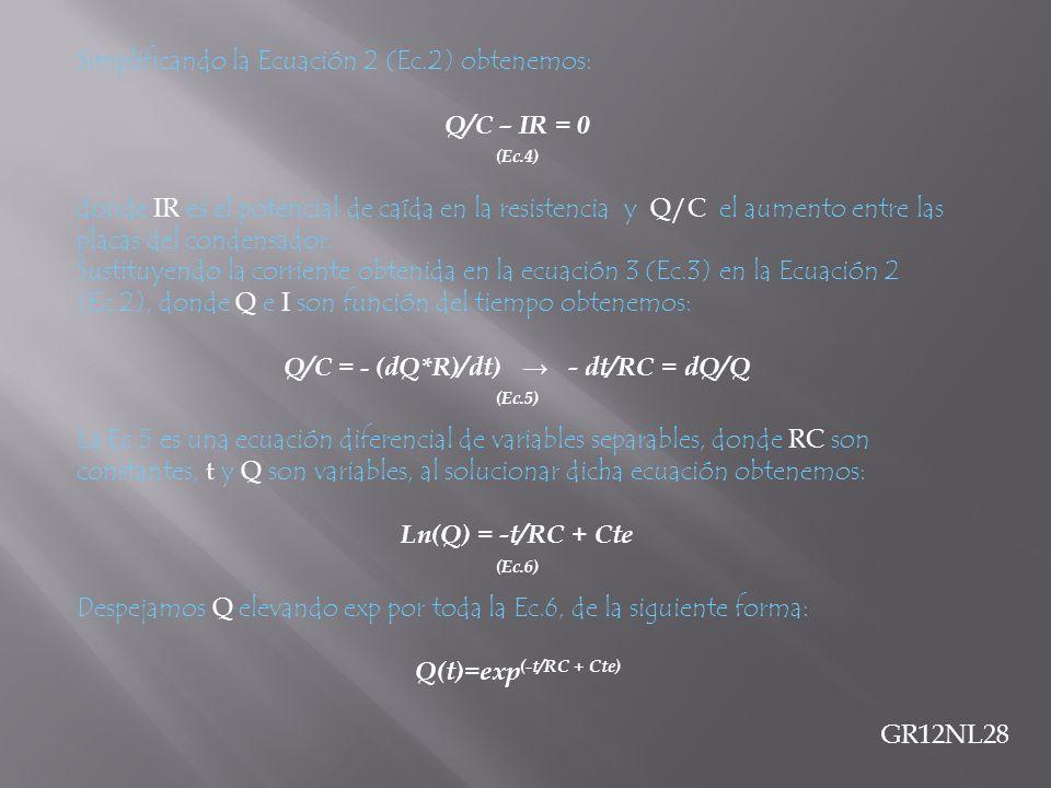 Usando los valores iníciales en la ecuación anterior obtenemos Q(0) = exp cte = Q 0, lo que indica que Cte = ln(Q 0 ), por ello la ecuación anterior es igual a: Q(t)=exp (-t/RC + ln(Q0)) Q(t)=Q 0 exp (-t/ τ ) (Ec.7) Donde τ = RC que tiene unidades de tiempo.