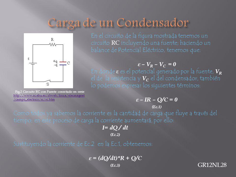 Fig.2 Circuito RC con Fuente conectado en serie http://www.sc.ehu.es/sbweb/fisica/elecmagnet /campo_electrico/rc/rc.htm En el circuito de la figura mostrada tenemos un circuito RC incluyendo una fuente; haciendo un balance de Potencial Eléctrico, tenemos que: ε – V R – V C = 0 En donde ε es el potencial generado por la fuente, V R el de la resistencia y V C el del condensador, también lo podemos expresar los siguientes términos: ε – IR – Q/C = 0 (Ec.1) Como todos ya sabemos la corriente es la cantidad de carga que fluye a través del tiempo; en este proceso de carga la corriente aumentará, por ello: I= dQ / dt (Ec.2) Sustituyendo la corriente de Ec.2 en la Ec.1, obtenemos: ε = (dQ/dt)*R + Q/C (Ec.3) GR12NL28