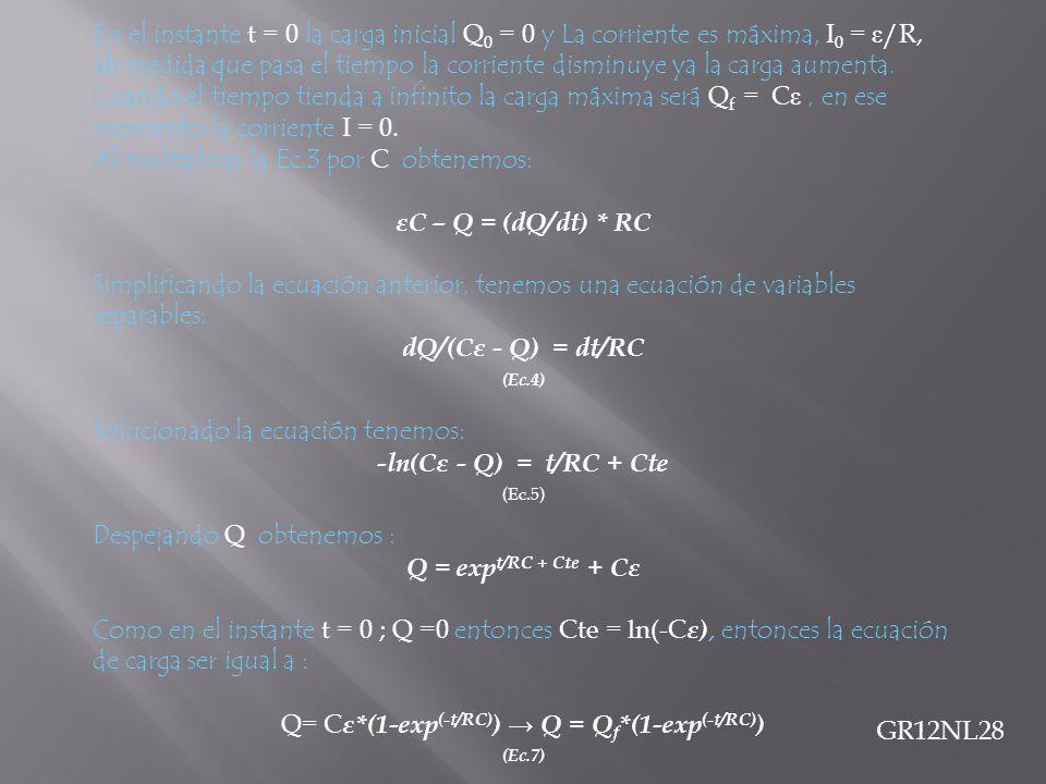 En el instante t = 0 la carga inicial Q 0 = 0 y La corriente es máxima, I 0 = ε /R, ah medida que pasa el tiempo la corriente disminuye ya la carga au