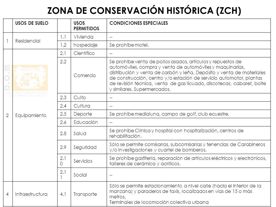 ZONA DE CONSERVACIÓN HISTÓRICA (ZCH) USOS DE SUELOUSOS PERMITIDOS CONDICIONES ESPECIALES 1Residencial 1.1Vivienda-- 1.2hospedajeSe prohíbe motel. 2Equ