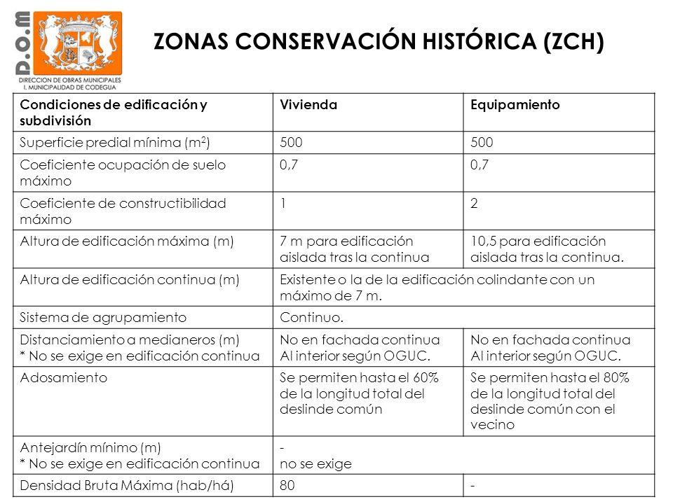 Condiciones de edificación y subdivisión ViviendaEquipamiento Superficie predial mínima (m 2 )500 Coeficiente ocupación de suelo máximo 0,7 Coeficient