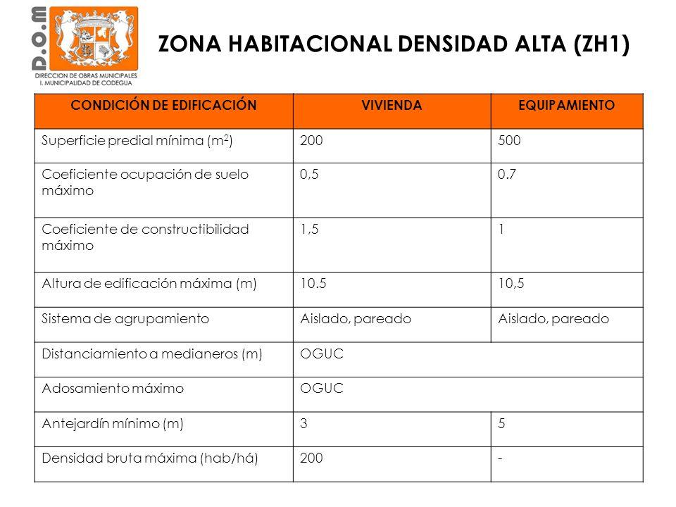 ZONA HABITACIONAL DENSIDAD ALTA (ZH1) CONDICIÓN DE EDIFICACIÓNVIVIENDAEQUIPAMIENTO Superficie predial mínima (m 2 )200500 Coeficiente ocupación de sue