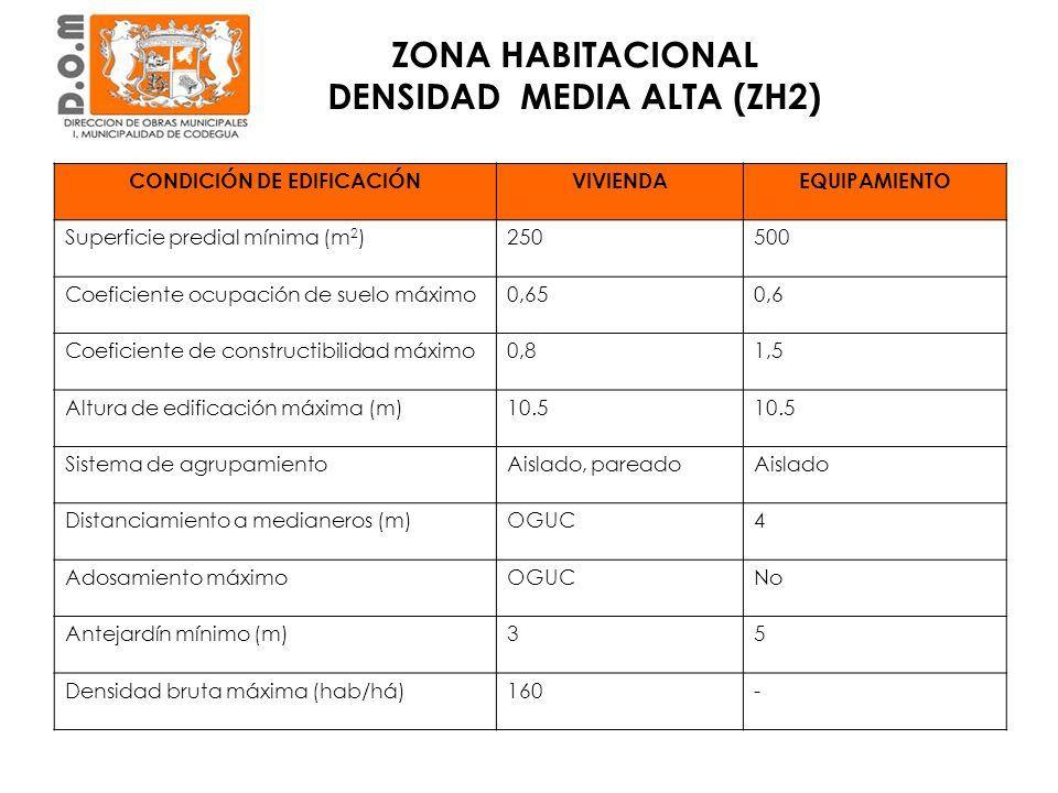 ZONA HABITACIONAL DENSIDAD MEDIA ALTA (ZH2) CONDICIÓN DE EDIFICACIÓNVIVIENDAEQUIPAMIENTO Superficie predial mínima (m 2 )250500 Coeficiente ocupación