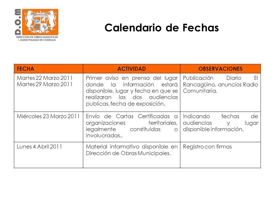 Calendario de Fechas FECHAACTIVIDADOBSERVACIONES Martes 22 Marzo 2011 Martes 29 Marzo 2011 Primer aviso en prensa del lugar donde la información estar