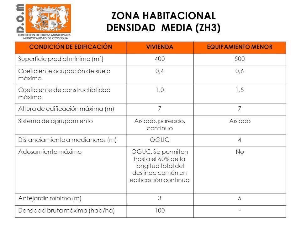 ZONA HABITACIONAL DENSIDAD MEDIA (ZH3) CONDICIÓN DE EDIFICACIÓNVIVIENDAEQUIPAMIENTO MENOR Superficie predial mínima (m 2 )400500 Coeficiente ocupación