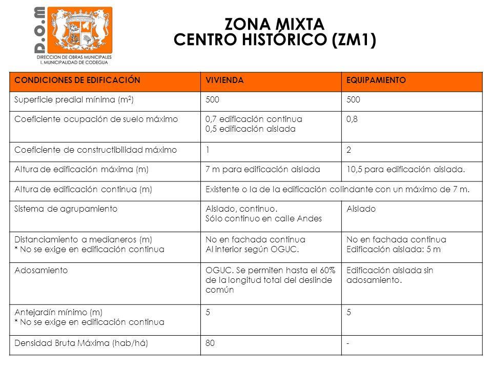 ZONA MIXTA CENTRO HISTÓRICO (ZM1) CONDICIONES DE EDIFICACIÓNVIVIENDAEQUIPAMIENTO Superficie predial mínima (m 2 )500 Coeficiente ocupación de suelo má