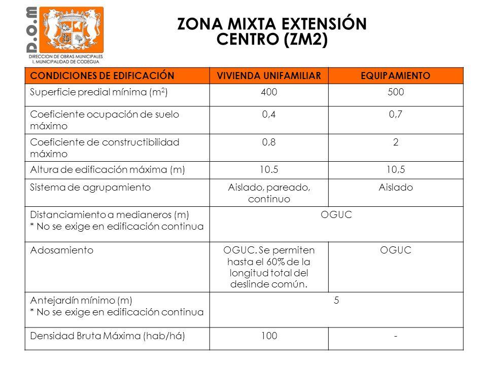 ZONA MIXTA EXTENSIÓN CENTRO (ZM2) CONDICIONES DE EDIFICACIÓNVIVIENDA UNIFAMILIAREQUIPAMIENTO Superficie predial mínima (m 2 )400500 Coeficiente ocupac