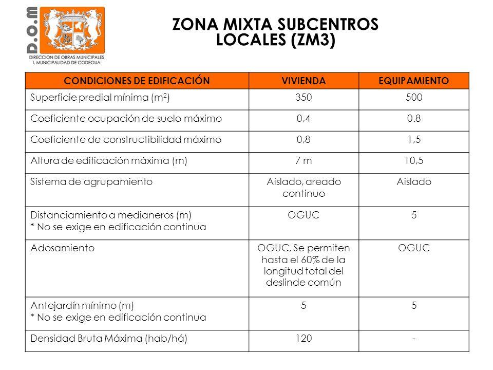 ZONA MIXTA SUBCENTROS LOCALES (ZM3) CONDICIONES DE EDIFICACIÓNVIVIENDAEQUIPAMIENTO Superficie predial mínima (m 2 )350500 Coeficiente ocupación de sue