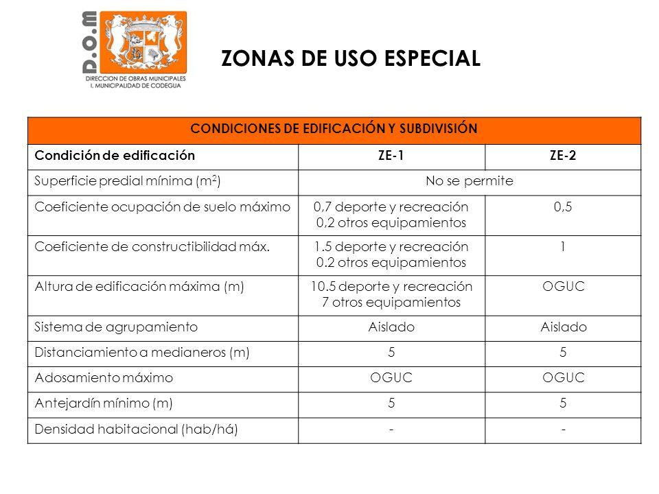 Termino Calle Andes ZONAS DE USO ESPECIAL CONDICIONES DE EDIFICACIÓN Y SUBDIVISIÓN Condición de edificaciónZE-1ZE-2 Superficie predial mínima (m 2 )No