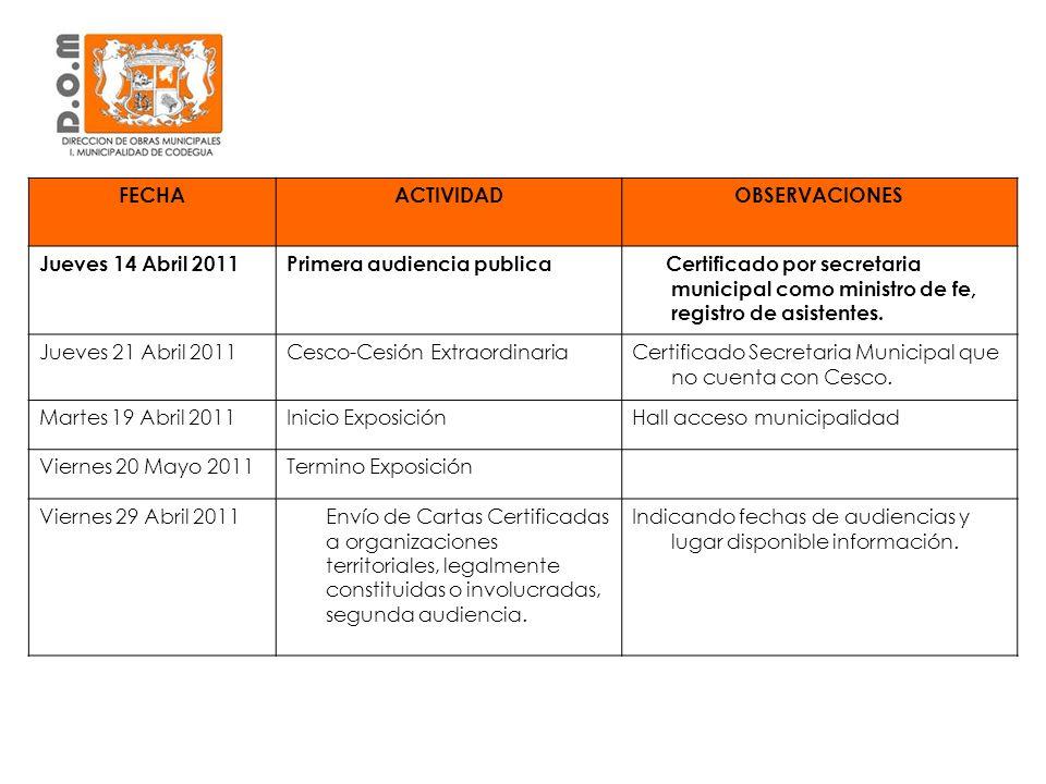 FECHAACTIVIDADOBSERVACIONES Jueves 14 Abril 2011Primera audiencia publica Certificado por secretaria municipal como ministro de fe, registro de asiste
