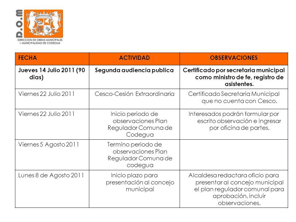 FECHAACTIVIDADOBSERVACIONES Jueves 14 Julio 2011 (90 dias) Segunda audiencia publicaCertificado por secretaria municipal como ministro de fe, registro