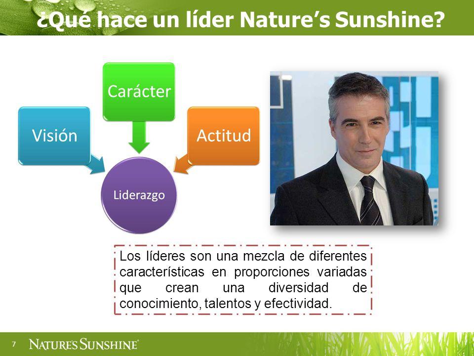 7 ¿Qué hace un líder Natures Sunshine? Los líderes son una mezcla de diferentes características en proporciones variadas que crean una diversidad de c