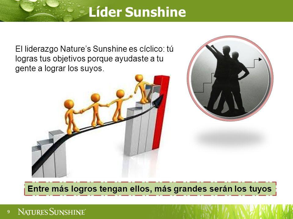 9 El liderazgo Natures Sunshine es cíclico: tú logras tus objetivos porque ayudaste a tu gente a lograr los suyos. Entre más logros tengan ellos, más