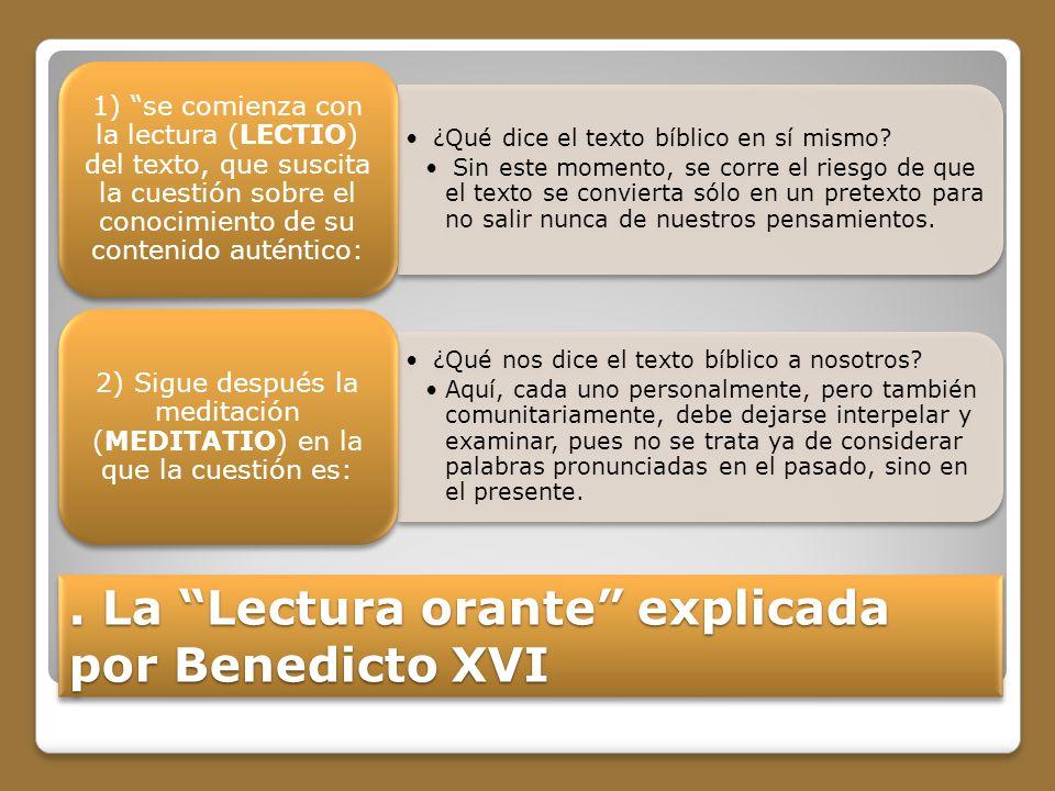 La Lectura orante explicada por Benedicto XVI ¿Qué dice el texto bíblico en sí mismo.