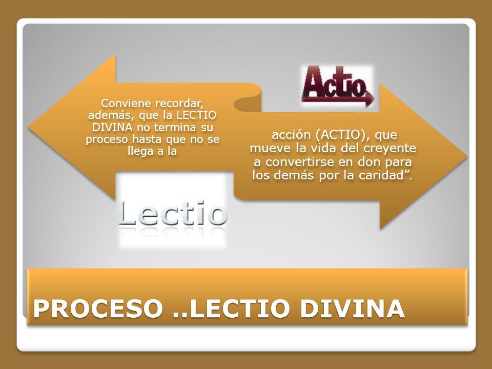 PROCESO..LECTIO DIVINA Conviene recordar, además, que la LECTIO DIVINA no termina su proceso hasta que no se llega a la acción (ACTIO), que mueve la vida del creyente a convertirse en don para los demás por la caridad.