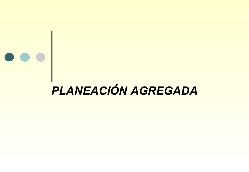 PLANEACIÓN AGREGADA